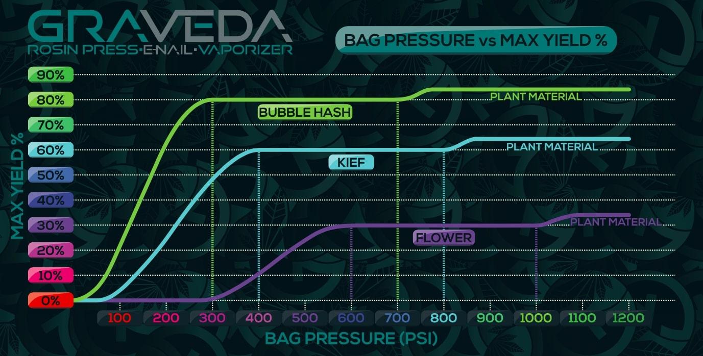 Pressure-vs-YieldIxgEHDPRDE7Y0